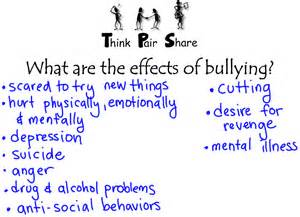 Effects Of Bullying Essay by Back To School How To Educate Your Child About Bullying Support For Stepdads
