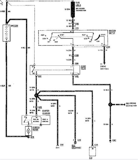1988 jeep comanche wiring diagram 1988 free engine image