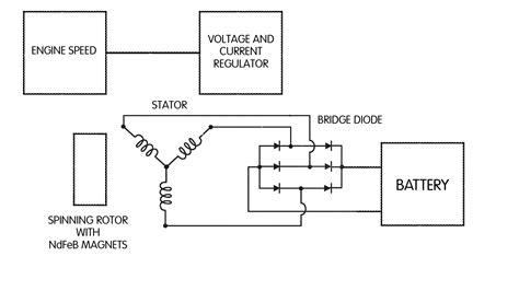 leroy somer alternator wiring diagram wiring diagrams