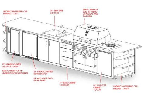 Outdoor Kitchen Plans And Photos Design Service Melbourne Outdoor Kitchens