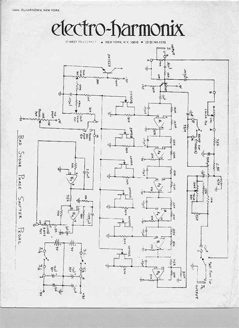 the free information society electro harmonix bad stone