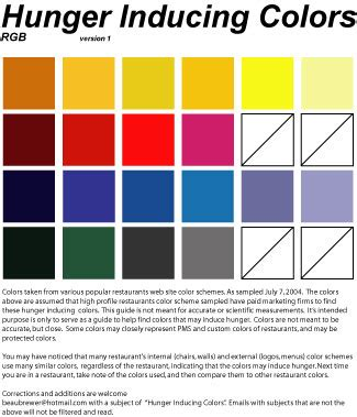 color that makes you hungry hunger inducing color palette by deathtoll on deviantart
