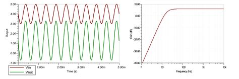 response of capacitor to ac capacitor response to ac signal 28 images solutions signal conditioning for high impedance