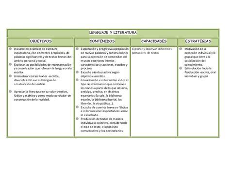 unidades de peru educa primaria 2015 unidades didacticas del nivel primaria peru unidad