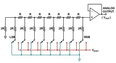 r 2r resistor network dac essentials the resistor ladder analog wire blogs ti e2e community