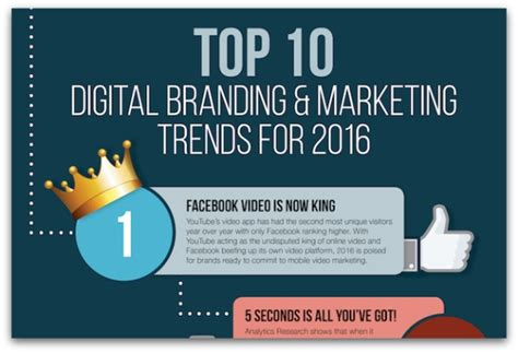 Marketing Trends Branding by Digital Branding And Marketing Trends To For In 2016
