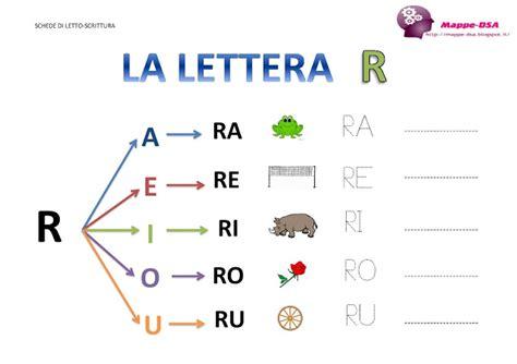 parole con 8 lettere la lettera quot r quot e le sue sillabe