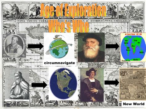 sextant age of exploration age of exploration