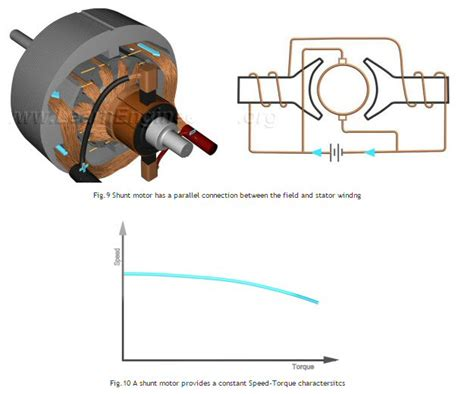shunt resistor motor shunt resistor motor 28 images dc shunt motor wiring diagram load on dc motors in model