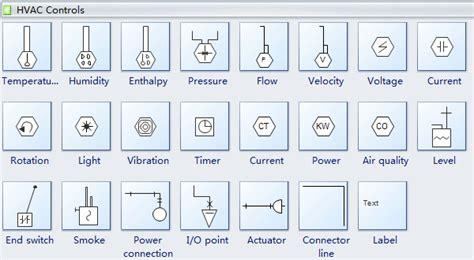 standard hvac plan symbols   meanings