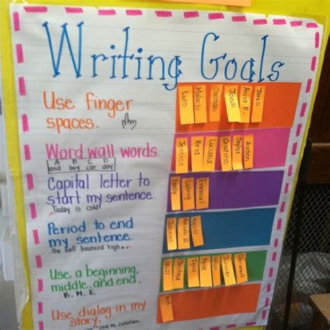 the write track a screenwriter s goal planning guide from brainstorming to submissions books classroom display ks1 display wall displays