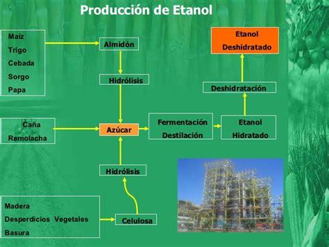 Leighton Sleigh Bedroom Set de produccion etanol confederaci 243 n empresarial del