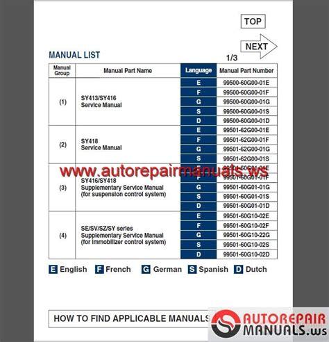 Suzuki Auto Repair by Auto Repair Manuals Suzuki Tis Manual Cd