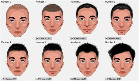 clipper number haircuts different haircut numbers hair clipper sizes 2017