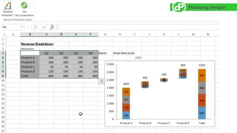 Stacked Waterfall Chart In 10 Seconds With A Free Add In For Excel 174 Youtube Stacked Waterfall Template