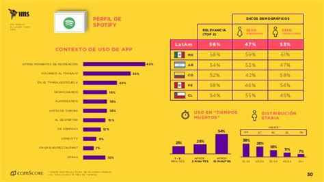 ims mobile ims mobile in latam study