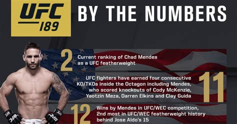 by the numbers ufc 202 ufc news ufc 189 by the numbers infographic ufc 174 news