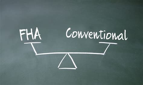 conventional house loan fha loans vs conventional loans zillow