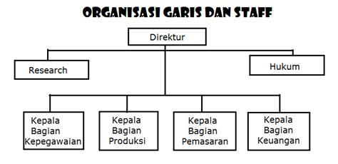 membuat struktur organisasi garis dan staf bentuk dan struktur organisasi my journal