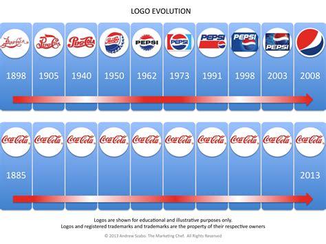 Sale Korean Boyset White Cola logos