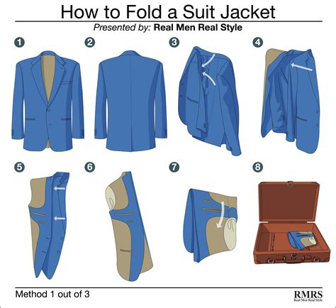 How Many Times Can U Fold A Of Paper - how to fold a suit jacket 3 ways to pack sports jackets