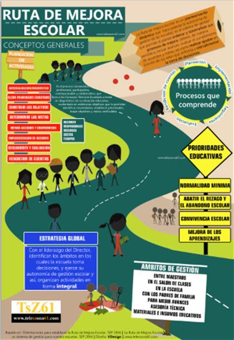 imagenes ruta escolar ruta de mejora gran formato eshop z61