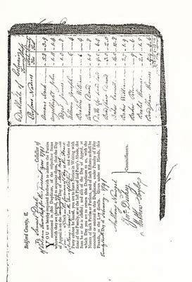 Bedford County Pa Courthouse Records Genealogy 1791tax Records Colerain Township Bedford Co Pa