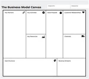 Canvas Template by Business Model Canvas 7 Documents In Pdf