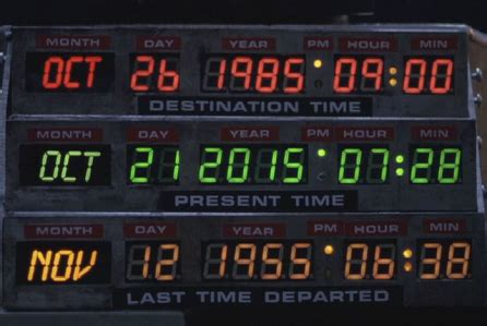 new year dates future gravitas goes back to the future with new doc back in