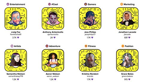 how to look at other peoples snap chats get more views on snapchat with these 7 proven tactics