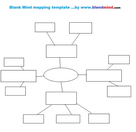 Mind Map Template Use For Any Subject Capd Adhd Dyslexia Learning Strategies Printable Concept Map Template