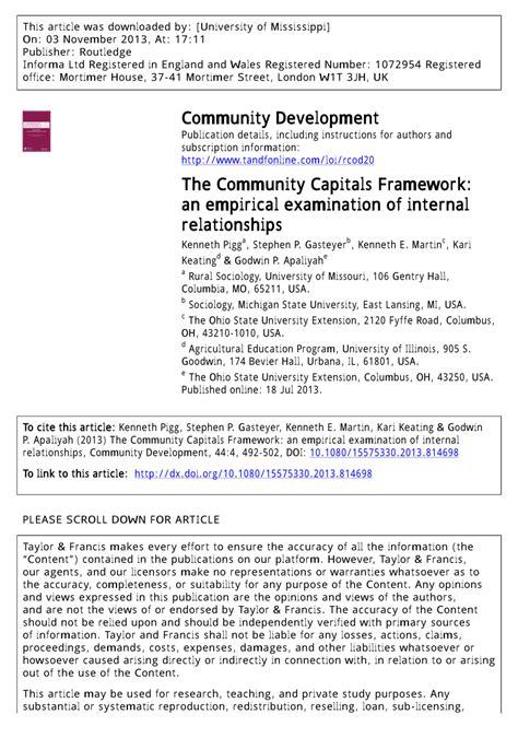 community leadership development education