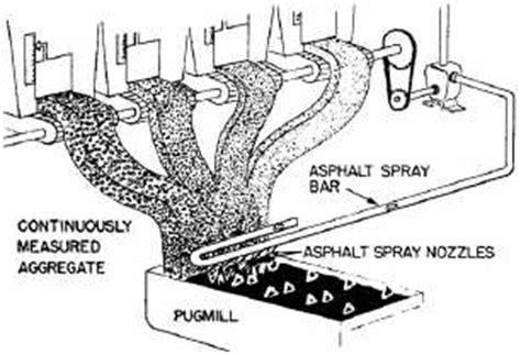 pug mill asphalt plant continuous flow asphalt plant