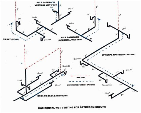 Plumbing Code Nyc by Basement Bathroom Location And Waste Lines Terry