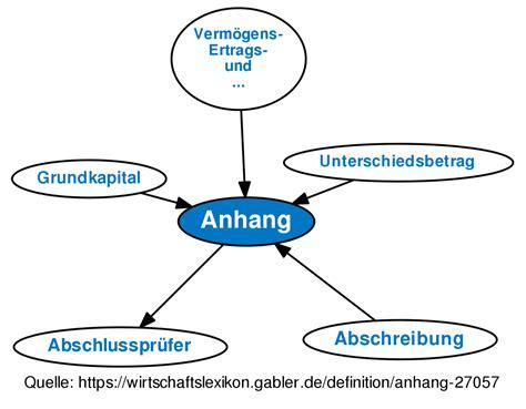 Autoversicherungen Erkl Rung by Niedlich Anhang Bilder Galerie Menschliche Anatomie