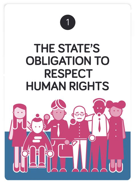 section 7 human rights act the european convention on human rights rightsinfo
