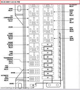mitsubishi l200 alternator wiring diagram mitsubishi