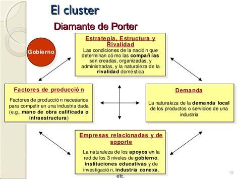 cadena productiva o cluster cadena de valor