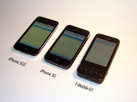 javascript bench das iphone 3gs im javascript performance test hypertronium