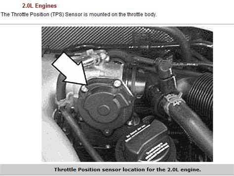 motor repair manual 1998 volkswagen passat electronic throttle control where is the throttle position sensor located on a 1996 vw