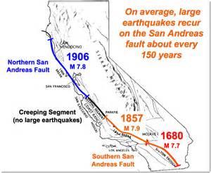 california s san andreas fault like a coiled