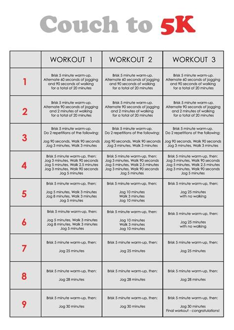 Get Running To 5k by Here S A Handy Hi Res Printable Chart To Accompany Your