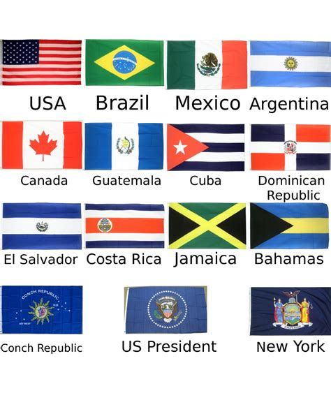 what are the colors of the south flag the gallery for gt south american flag