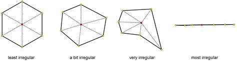 Hexagon Dictionary Definition Hexagon Defined - computational geometry how to measure the irregularity