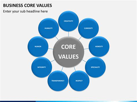 powerpoint templates for values business core values powerpoint template sketchbubble