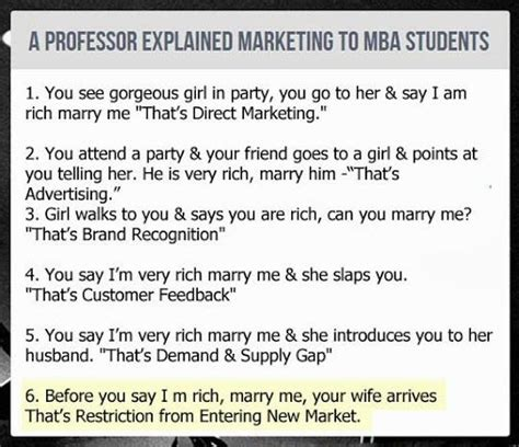 For Mba Marketing Students by A Professor Explained Marketing To Mba Students