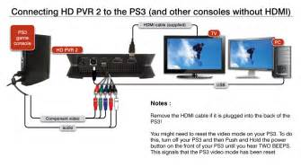 support for hd pvr 2