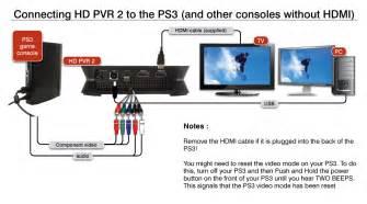 samsung dvd wiring diagram get free image about wiring diagram