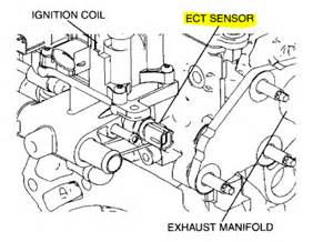 variable valve timing solenoid mazda 3 variable wiring diagram free