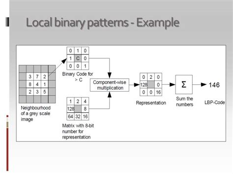 local binary pattern texture descriptors ppt human recognition based on facial profile and ears